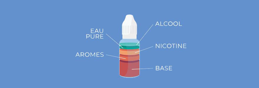 composition d'e-liquide